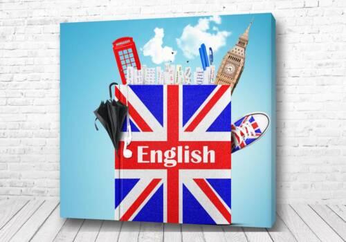 Постер Английский язык